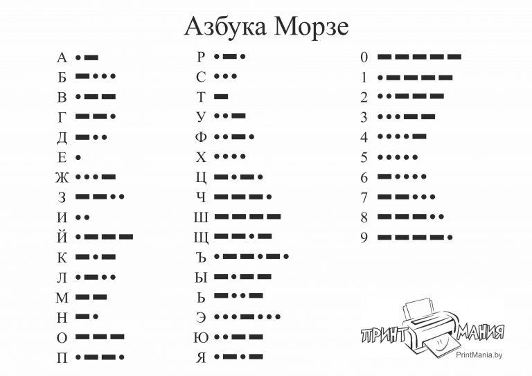 Азбука Морзе: буквы и цифры