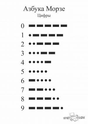 Азбука Морзе: цифры