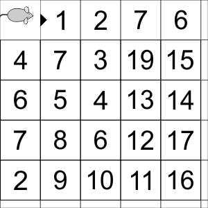 Числовые лабиринты