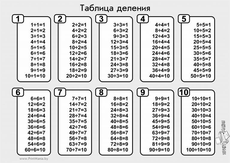 Таблица деления от 1 до 10