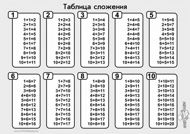 Таблица сложения до 10