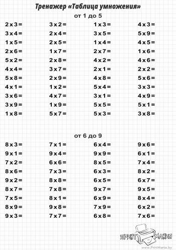 Тренажер таблицы умножения